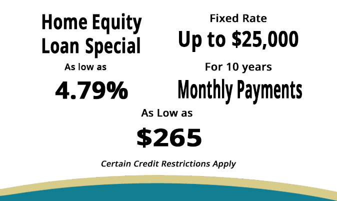 Grand heritage federal credit union laporte in 219 for Home equity loan rates